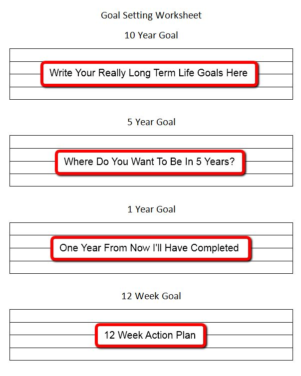 Worksheet Brian Tracy Goals Worksheet 1000 images about tips goal setting on pinterest planning worksheet