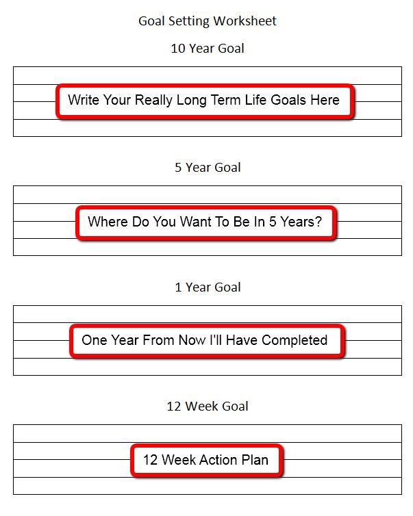 Worksheet Brian Tracy Goals Worksheet 1000 images about tips goal setting on pinterest planning worksheet