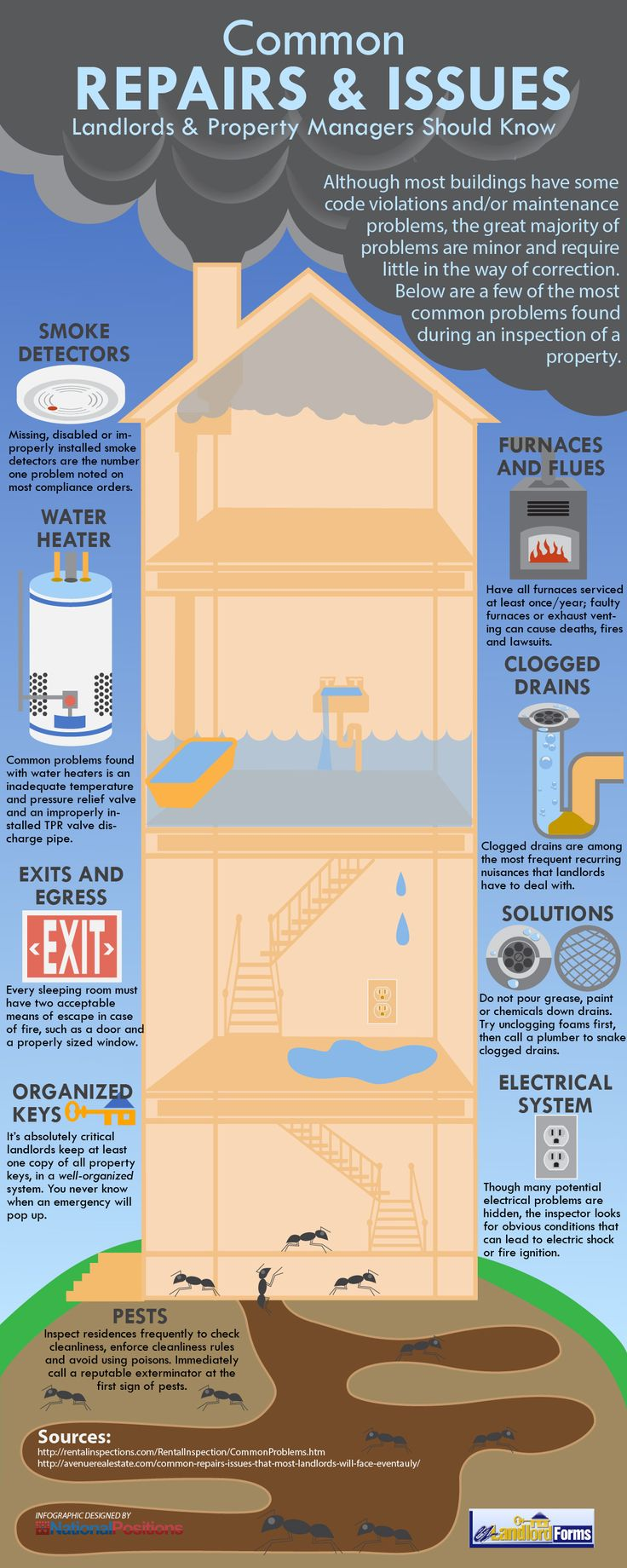 How a Defective Furnace Can Affect a Landlord. For more information, call us at 970-389-4784 or visit us at http://www.summit-county-services.com/property-maintenance--management.html