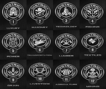 hunger games district symbols the hunger games
