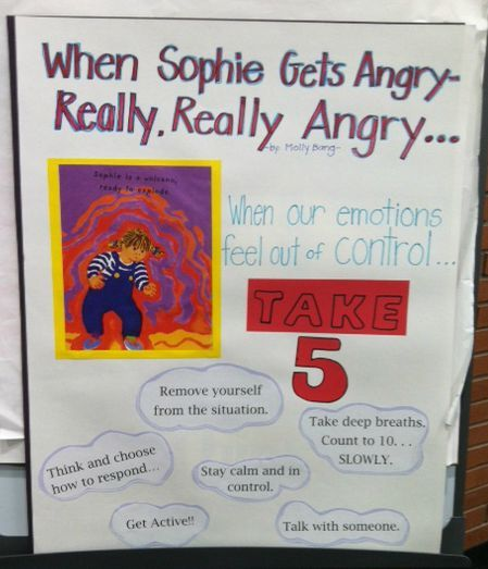 "www.projectcorner... Sample poster to go with the lesson ""When Sophie Gets Angry"" by Molly Bang."