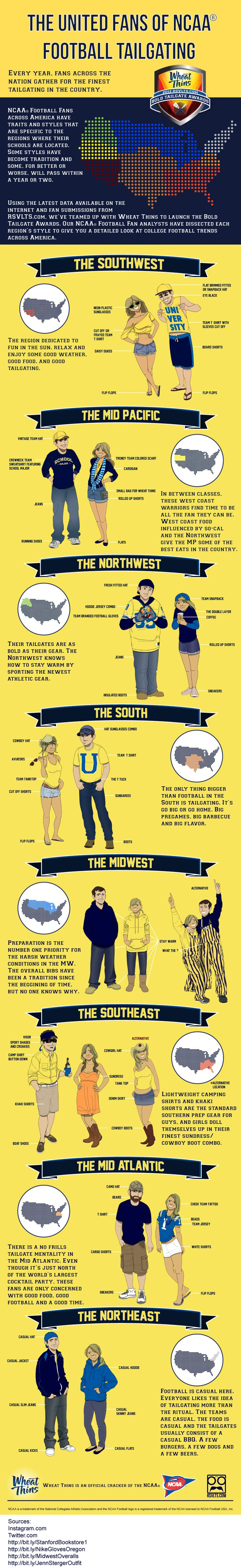 From Daisy Dukes to Overalls: Regional Fashion Trends for College Football Tailgaters [INFOGRAPHIC]