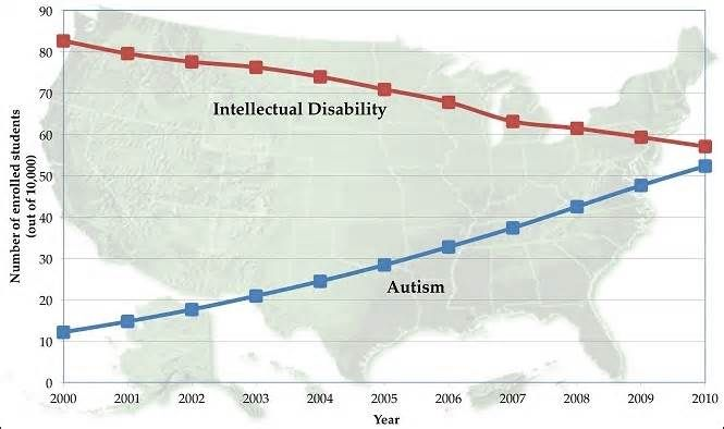 ASD News Increased Autism Prevalence: Untangling the Causes - http://autismgazette.com/asdnews/increased-autism-prevalence-untangling-the-causes/