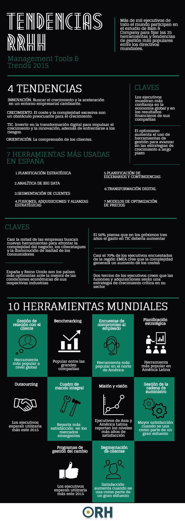 Tendencias y herramientas de gestión de Recursos Humanos #infografia #infographic #rrhh