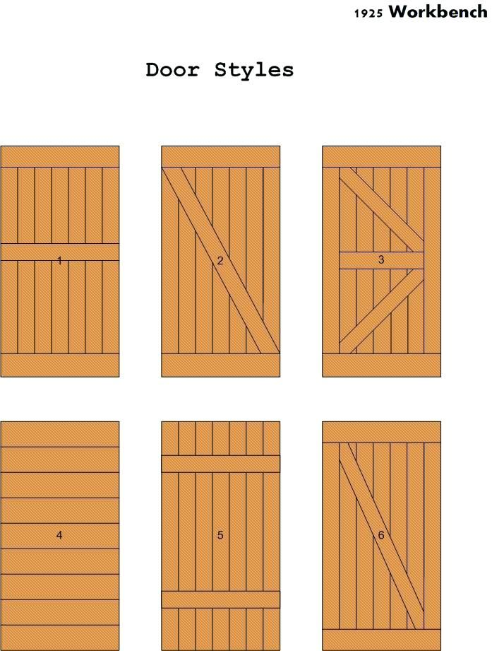How To Build Barn Style Garage Doors Barn Door Styles To Make 6 Options Projects With Wood Build Carriage Style Garage D Diy Barn Door Barn Doors Sliding Doors