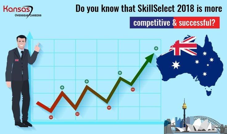 Do You Know That Skill-Select 2018 Has Is More Competitive & Successful?
