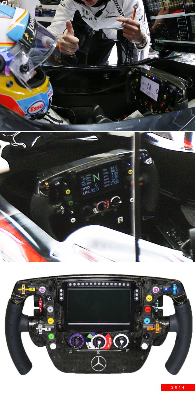 Technical expert nicolas carpentiers talks you through all of the steering wheels used in the 2015 season and the various switch functions