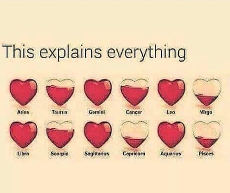 Heart filled with blood & Love is rare #Libra