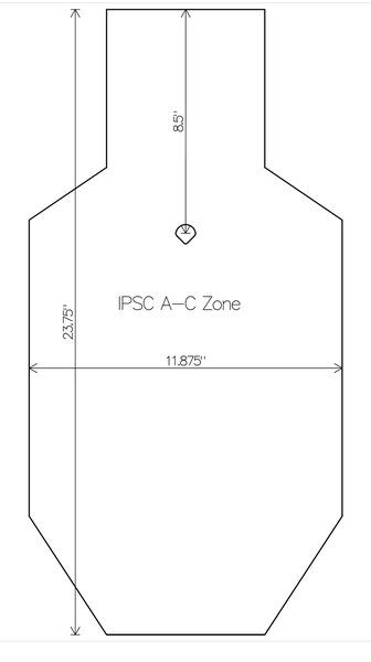 IPSC A-C Zone Steel Target System