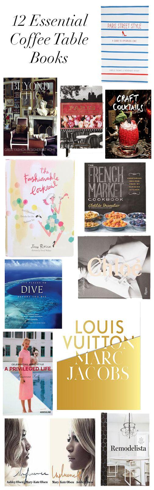 Decor // Coffee Table Books