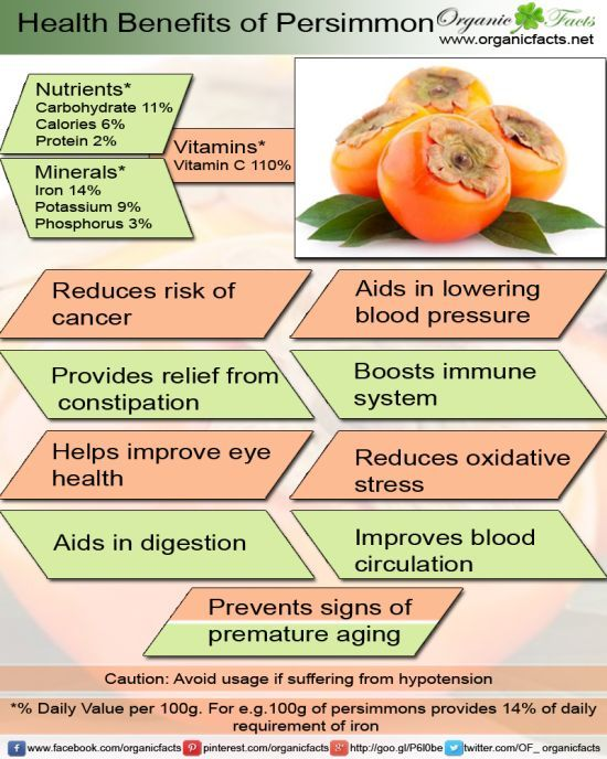 Health Benefits Of Persimmons Include Their Ability To