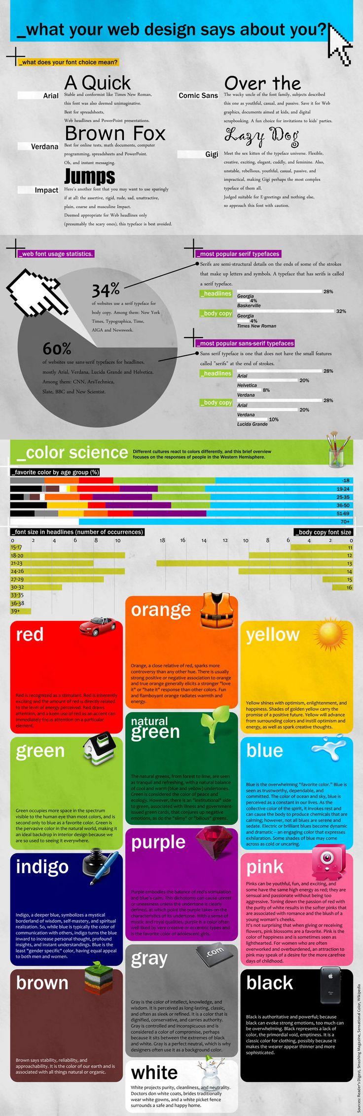 Web Tasarımınız Sizin Hakkınızda Ne Söylüyor? - #sosyalmedya #sosyalmedyapazarlama #socialmedia #socialmediamarketing #infografik #infographic