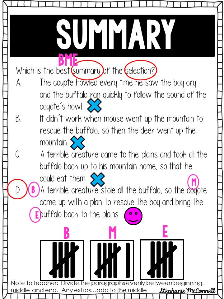 Reading Strategies for STAAR- Summary