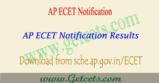 AP ECET results 2019 manabadi, counselling dates | Getcets