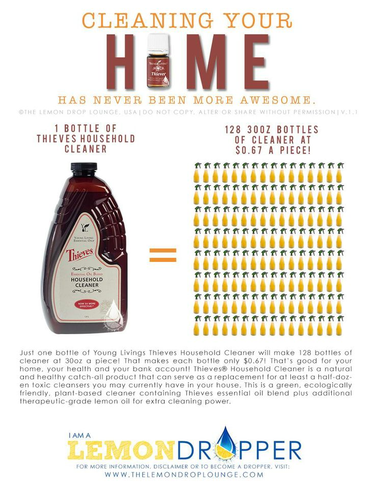 It is an image of Resource Young Living Thieves Cleaner Label