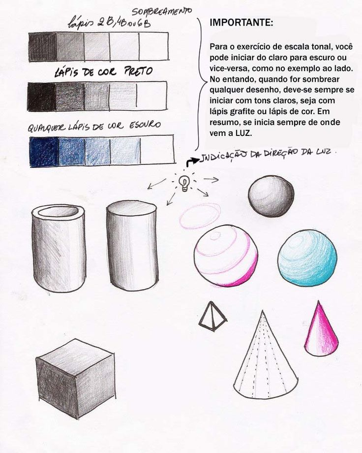Desenhos Realistas : Técnica Realista - Luz e Sombra
