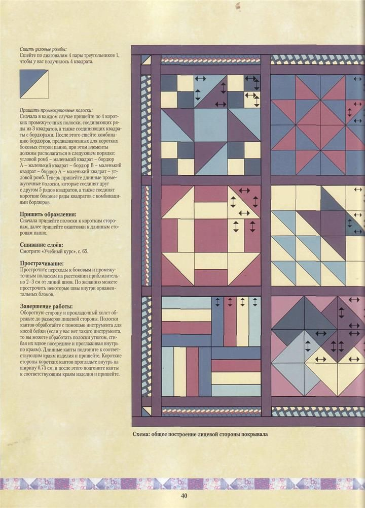 Patchwork og kvilty.Domashnee kreativitet. Diskussion om LiveInternet - Russisk service Online Diaries
