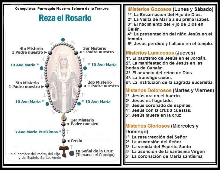 F06c13d42a6cbb655fac11efe1d906c2 Jpg 728 561 Rezar El Rosario Guia Del Santo Rosario Rosarios