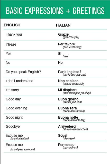 Italian - Basic Expressions & Greetings | Flickr - Photo Sharing!