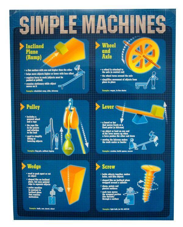 Study about lathe machines - indiastudychannel.com