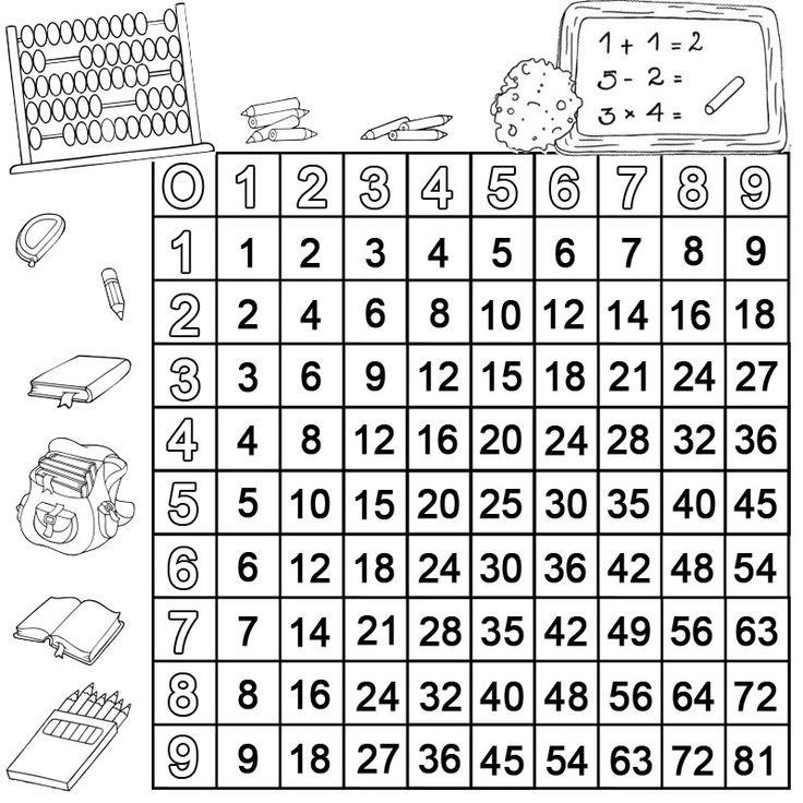 Ausmalbild Rechnen lernen: Das kleine Einmaleins - Arbeitsblatt 3 kostenlos ausdrucken : Lernen ...