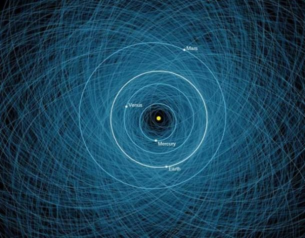 The orbits of all known Potentially Hazardous Asteroids (PHAs) as of early 2013 are shown here. But none are worrisome threats over the next century. (Credit: NASA/JPL-Caltech)