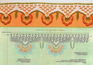 CROCHE DA ANJINHA: Barrados em croche: Crochet Edgingкайма, Excel Crochet, Crochet Stalls, Crochet Iii, Crochet Misc, Edge Patterns, Crochet Stitches, Crochet Edge, Crochet D Art