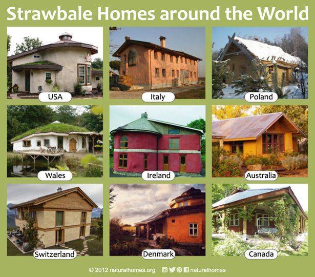 Apartments Around The World: This Is A Collection Of Straw Bale Homes From Around The