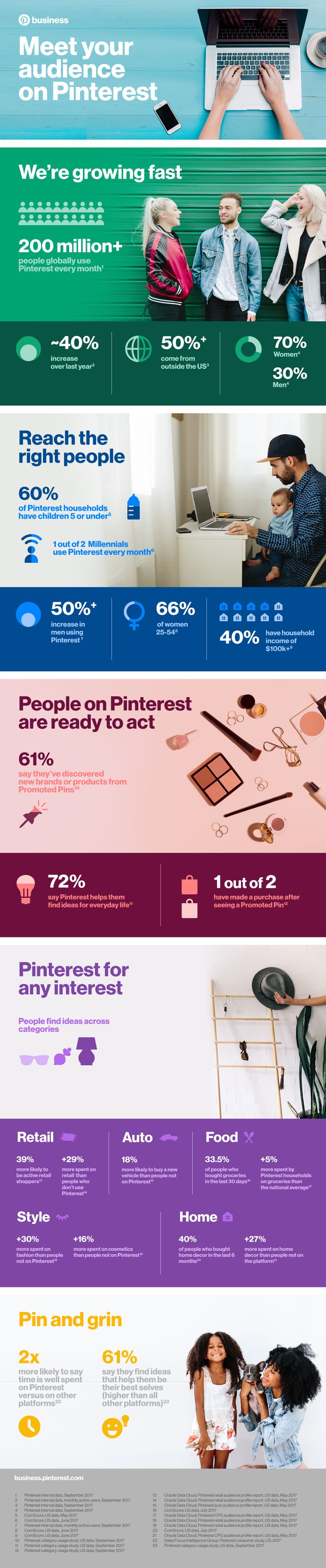 Pinterest Infographic Sep 2017