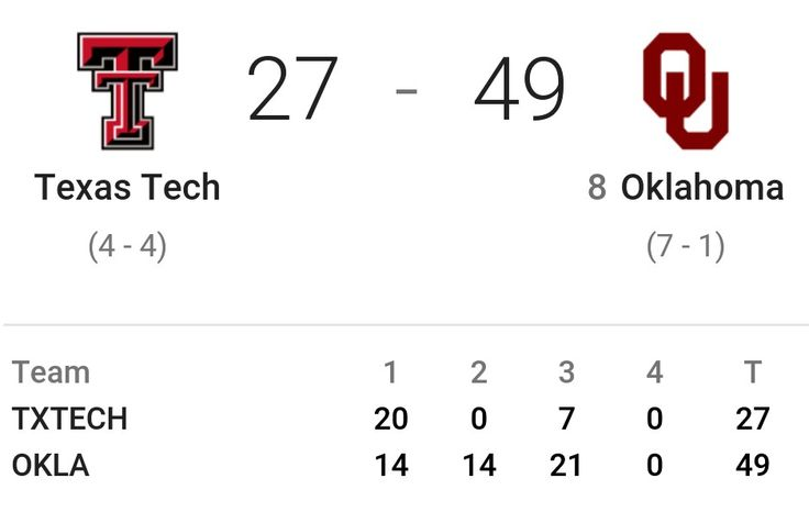 Final Score Oklahoma Sooners vs Texas Tech
