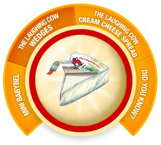 The Laughing Cow Wedges...they now have cream cheese and as soon as I can find it, I'm buying it!!