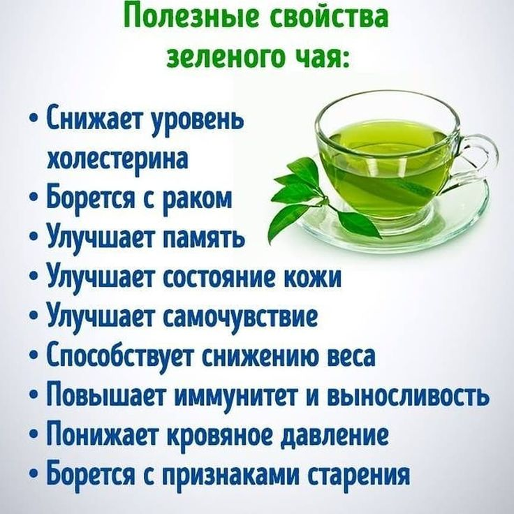 Почему Зеленый Чай Помогает Похудеть. Как похудеть с помощью зеленого чая