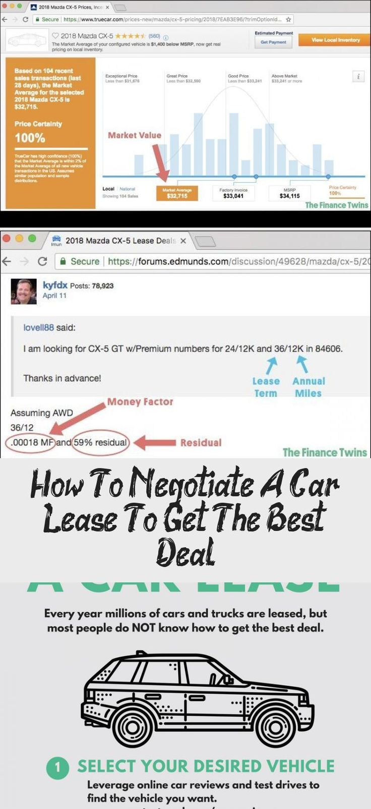 How To Negotiate A Car Lease To Get The Best Deal Cars Car Lease Lease Negotiation