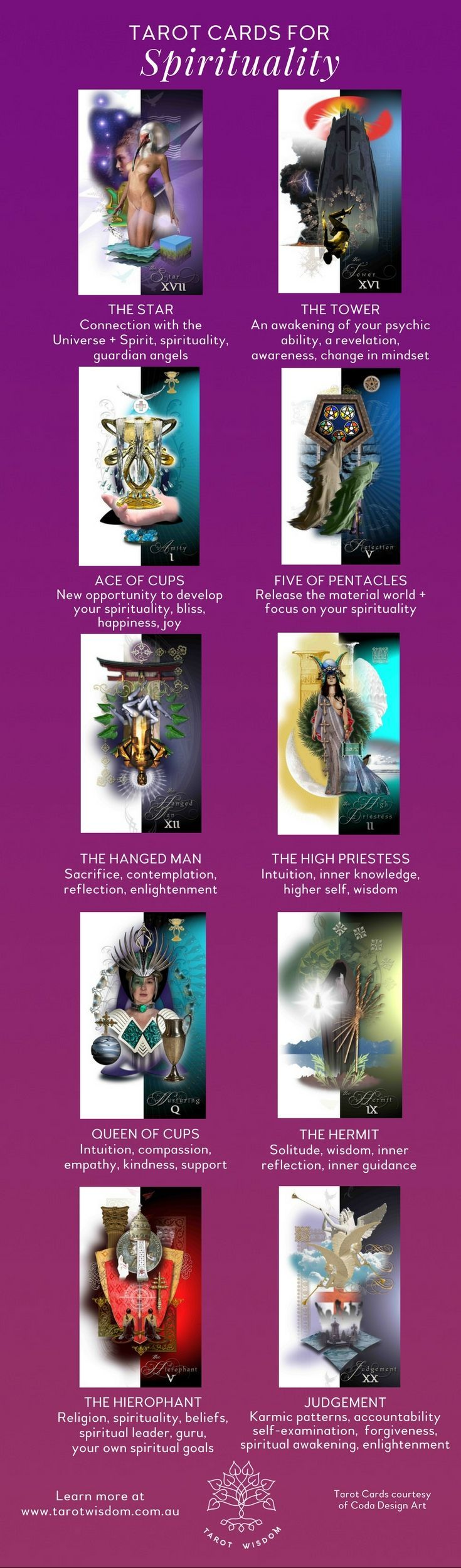 The top #Tarot Cards for #Spirituality. To learn more about Tarot visit the website: www.tarotwisdom.com.au #tarotcardscheatsheets