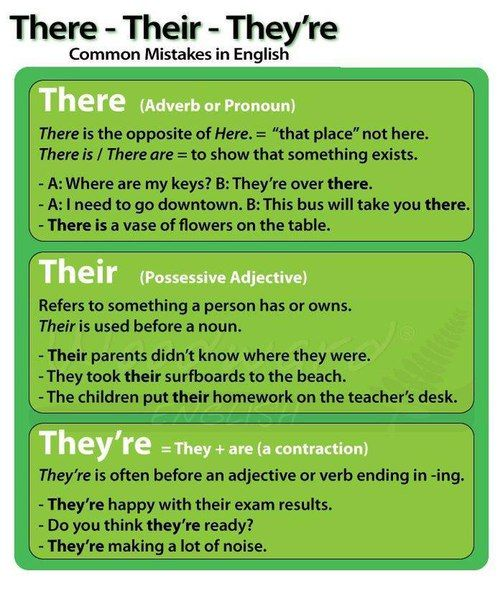 Past simple  questions  LearnEnglish Kids  British Council