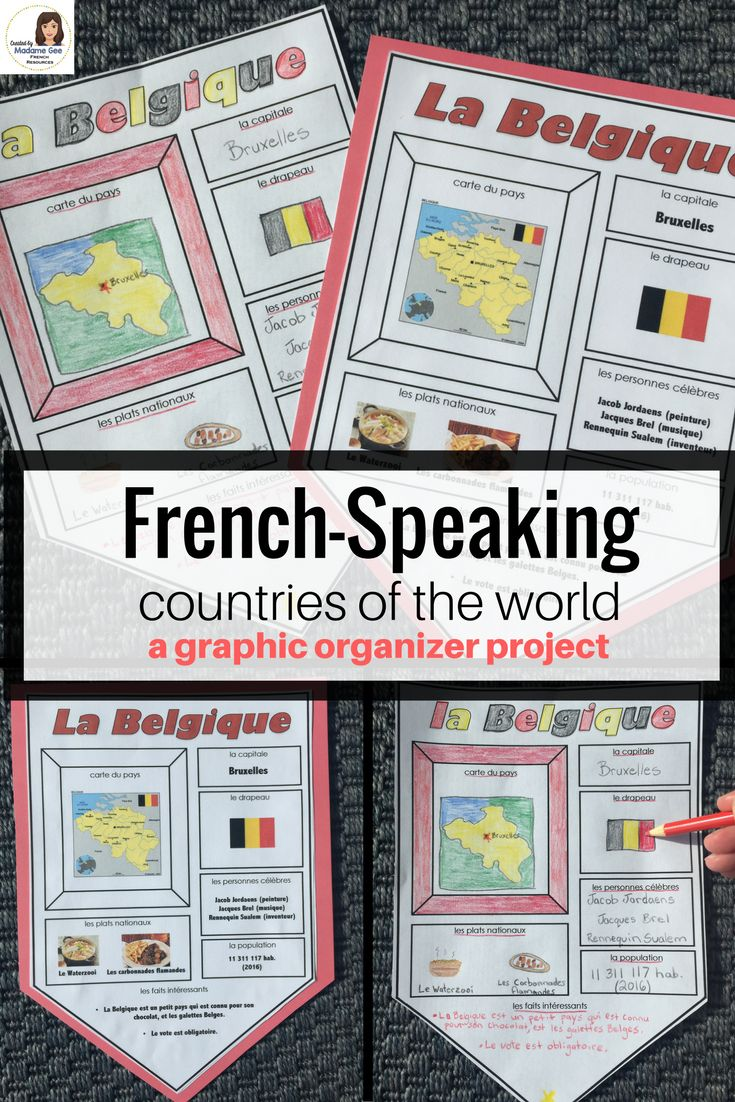 Explore the French-speaking countries of the world in your grade 4-8 classes with this project template. This French-speaking countries project provides a template in French and English that can be printed or completed digitally via Google Drive.