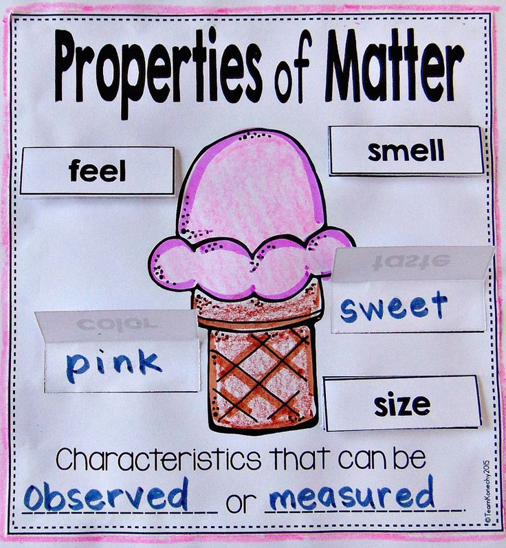 Properties of Matter - Interactive Notebook activity.