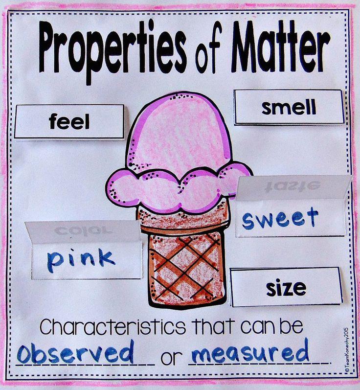 Properties of Matter - Interactive Notebook activity.