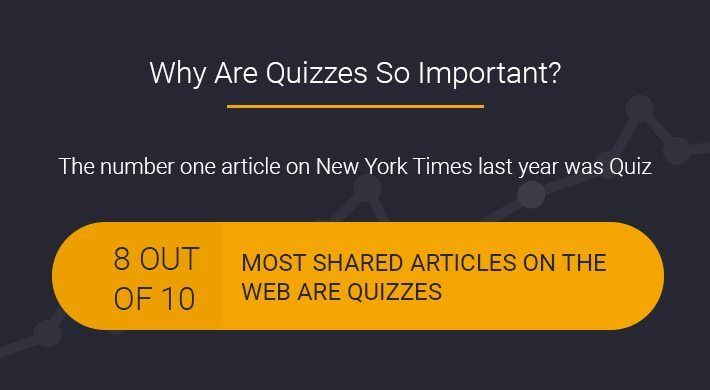 1 Wordpress Quiz Plugin Wp Quiz Work From Home Moms Quizzes