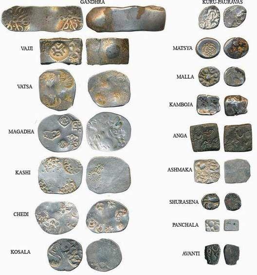 Different ancient coins Mahajanapadas (600-300 BCE)