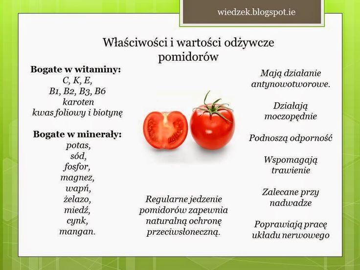 Wiedzek Zdrowia: Co warto wiedzieć o pomidorach?