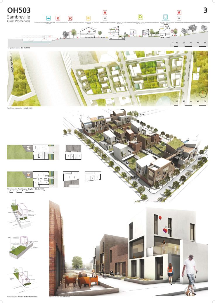 OH!SOM architectes SAMBREVILLE (Belgique) Great Promenade