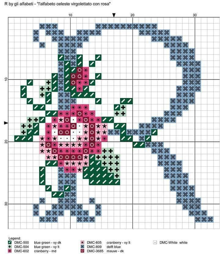 37 besten crochet Bilder auf Pinterest | Kreuzstich ...