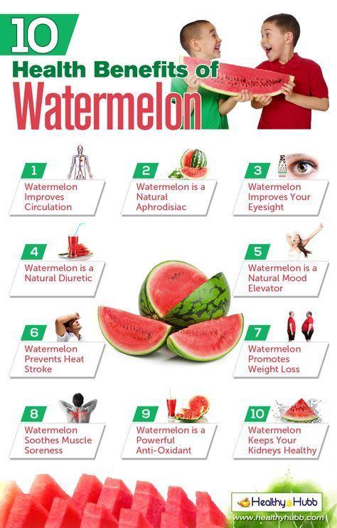 10 Amazing Health Benefits of Watermelon…
