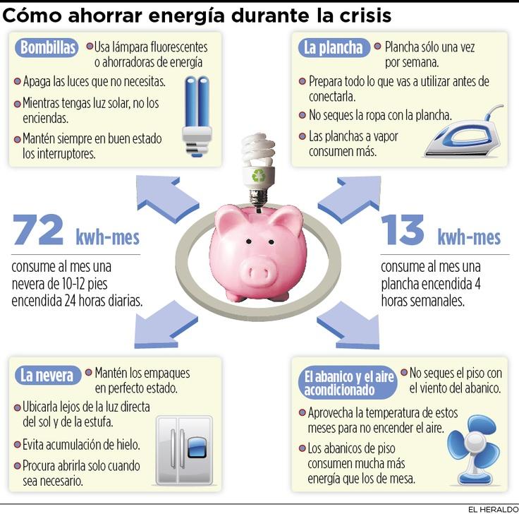 17 mejores ideas sobre consejos de ahorro de energ a en - Como ahorrar dinero en casa ...