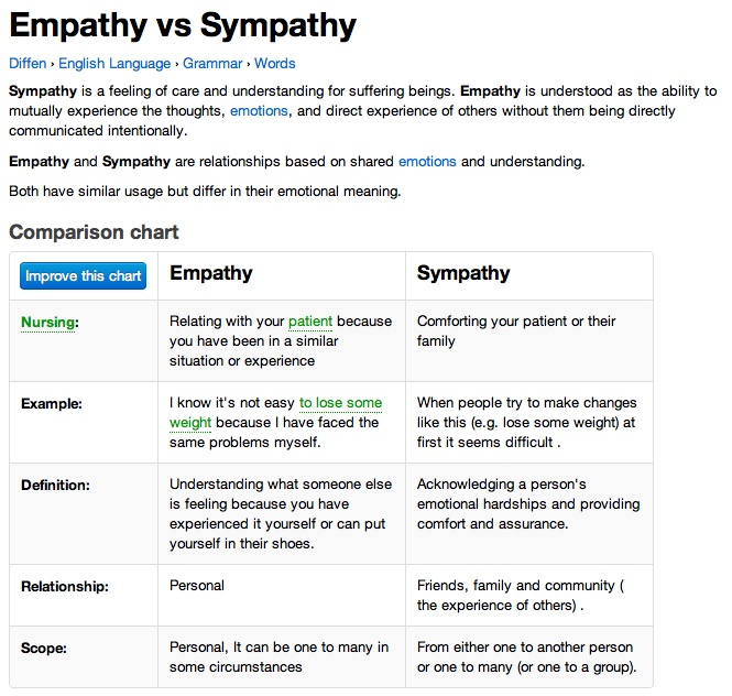 how to provide example on compassion