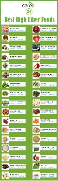 Increasing fiber intake has more benefits than you may realize. Fiber can help y…