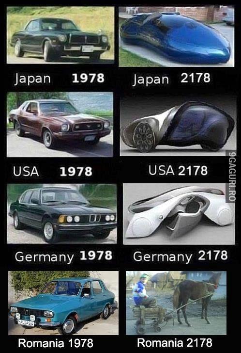 Cum vor arăta mașinile în 2178 în lume   Link Postare ➡ http://9gaguri.ro/media/cum-vor-arata-masinile-in-2178-in-lume