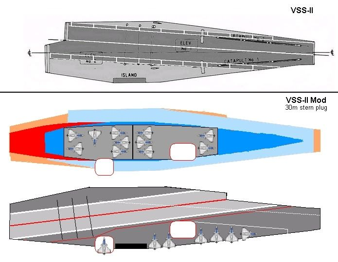 What Future For The Light Aircraft Carrier Shtf