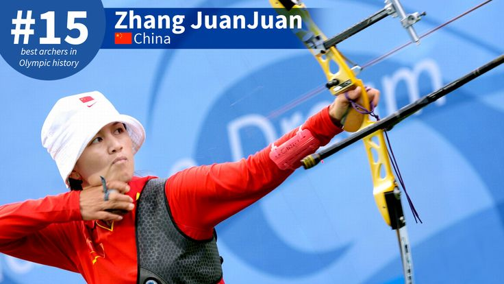 Best Olympic Archers of All-Time: #15 Zhang JuanJuan